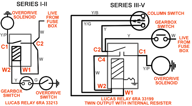 Alpine Overdrive Wiring sunbeam alpine fitting overdrive gearbo sunbeam tiger wiring diagram at n-0.co