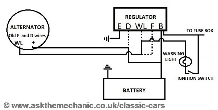 Alternator Wiring sunbeam alpine dynamo or alternator kubota dynamo wiring diagram at eliteediting.co