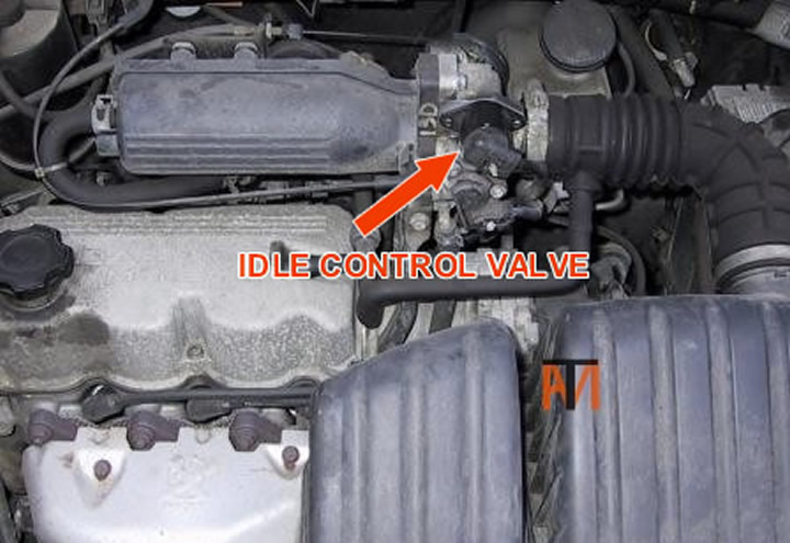 Hqdefault together with  furthermore B F B besides Iac together with Qa Blob   Qa Blobid. on idle air control valve location
