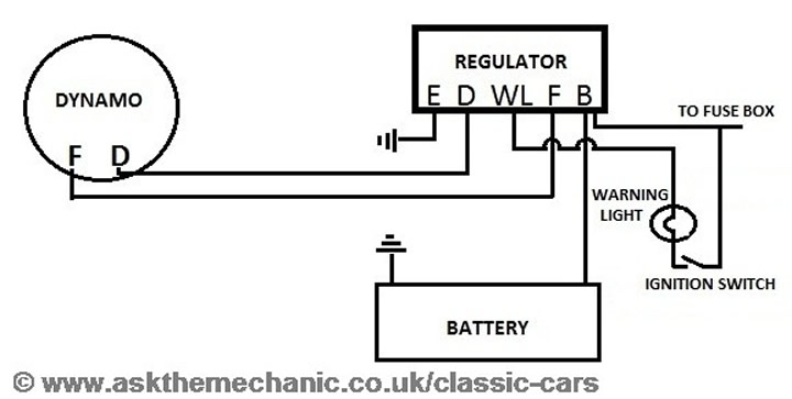 sunbeam alpine dynamo or alternator rh askthemechanic co uk 3 Wire Alternator Wiring Diagram Battery to Alternator Wiring Diagram