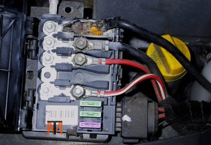 Ford Galaxy Fuse Box