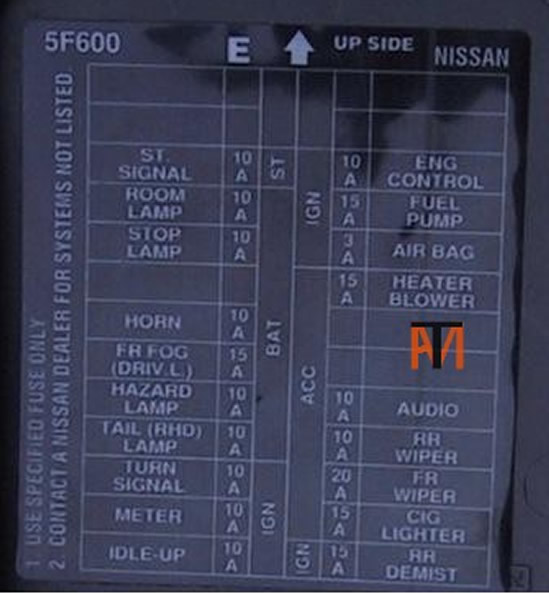 Nissan Almera Fuse Box Layout - Schema Diagram Preview on