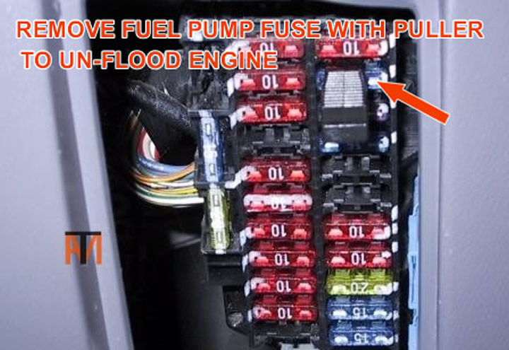 Qashqai Fuse Box Location : Ask the mechanic nissan