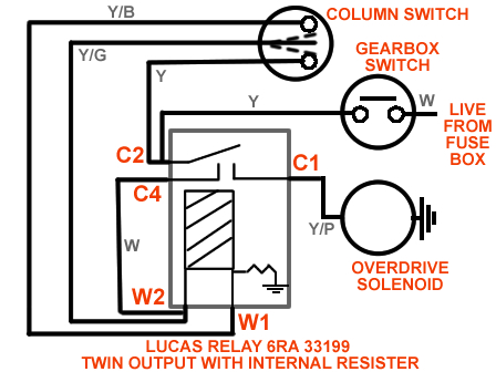 dayton winch wiring diagram dayton image wiring ramsey 9000 winch wiring diagram wiring diagram for car engine on dayton winch wiring diagram
