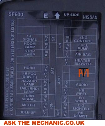 Nissan Qashqai 2008 Fuse Box Diagram on wiring diagram of a car
