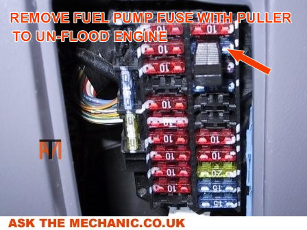 Nissan Micra fuel pump fuse nissan nv200 fuse box nissan quest fuse box \u2022 free wiring diagrams nissan nv200 fuse box diagram at gsmportal.co